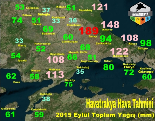 eylül 2015 toplam yağış ve oran